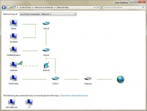 networkmap